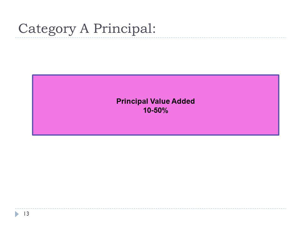 Category A Principal: 13 Principal Value Added 10-50%