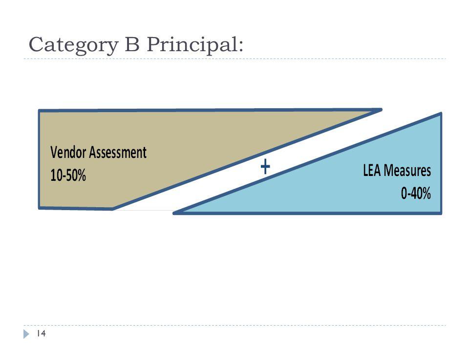 Category B Principal: 14