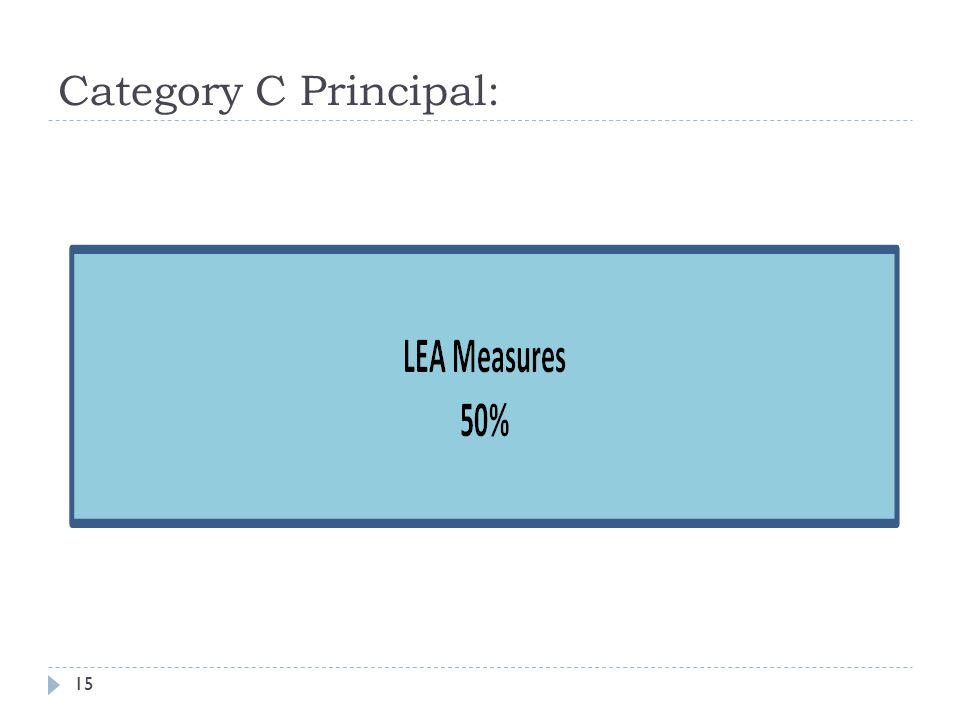 Category C Principal: 15