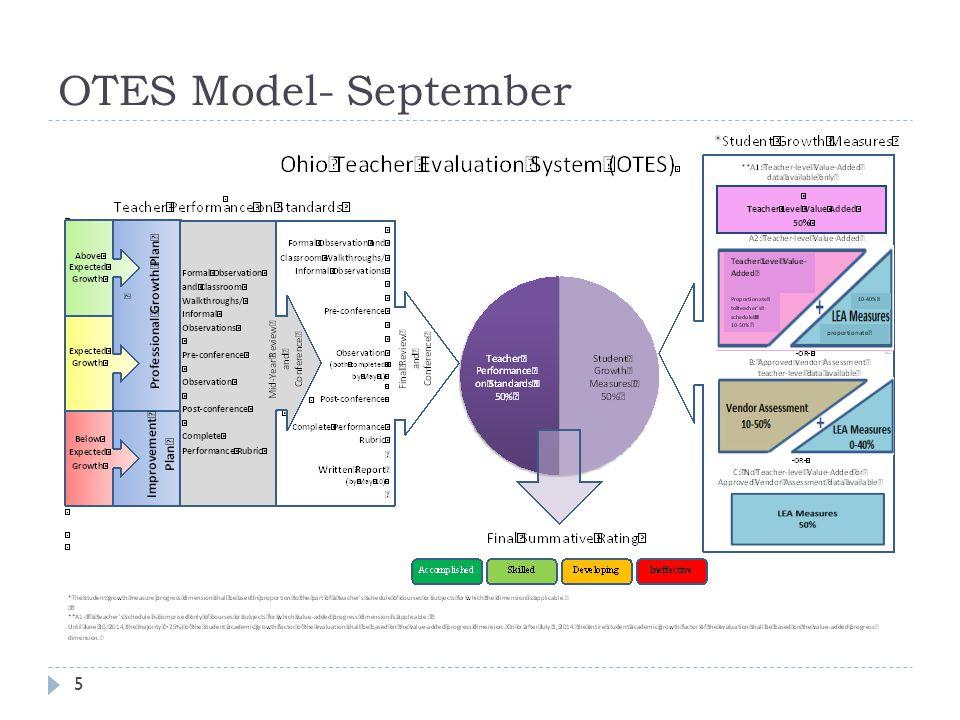 OTES Model- September 5