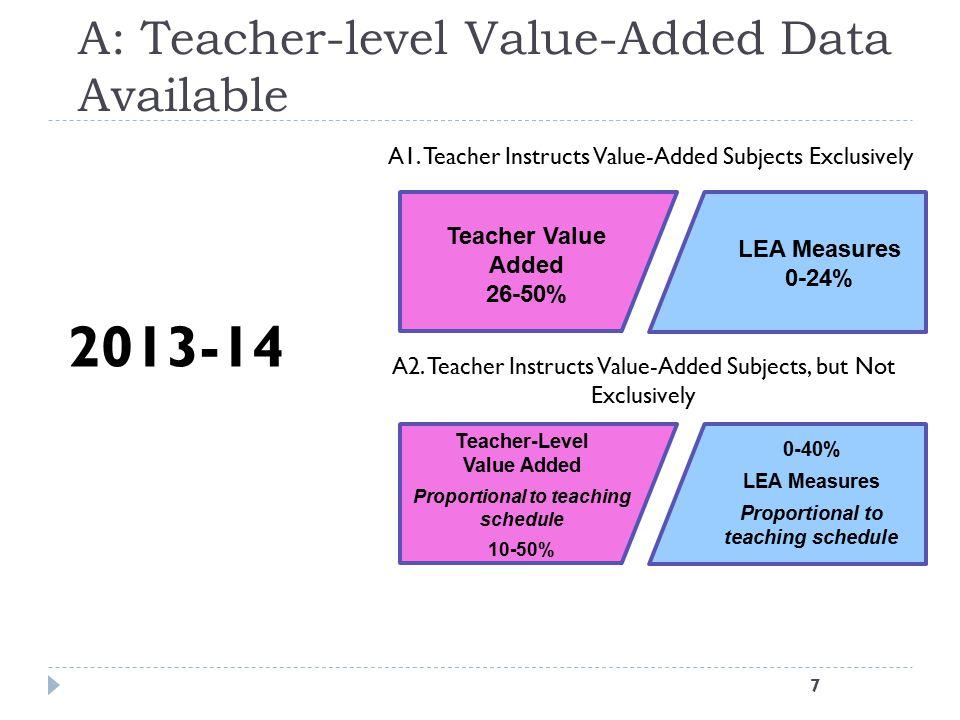 A: Teacher-level Value-Added Data Available 7 2013-14 A1.