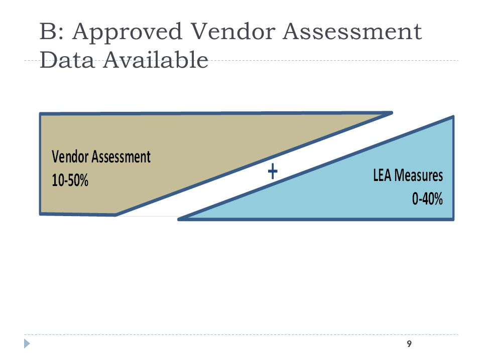 B: Approved Vendor Assessment Data Available 9