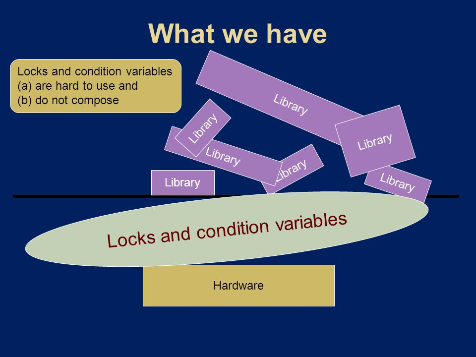 Hardware Library Locks and condition variables Locks and condition variables (a) are hard to use and (b) do not compose