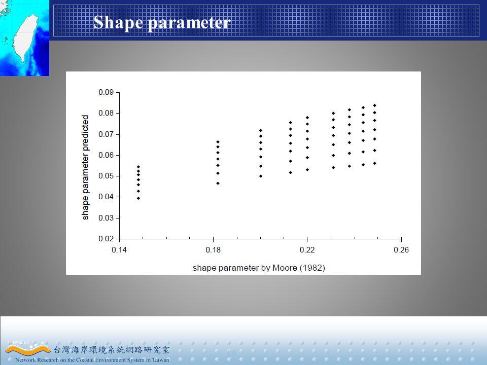 16 Shape parameter