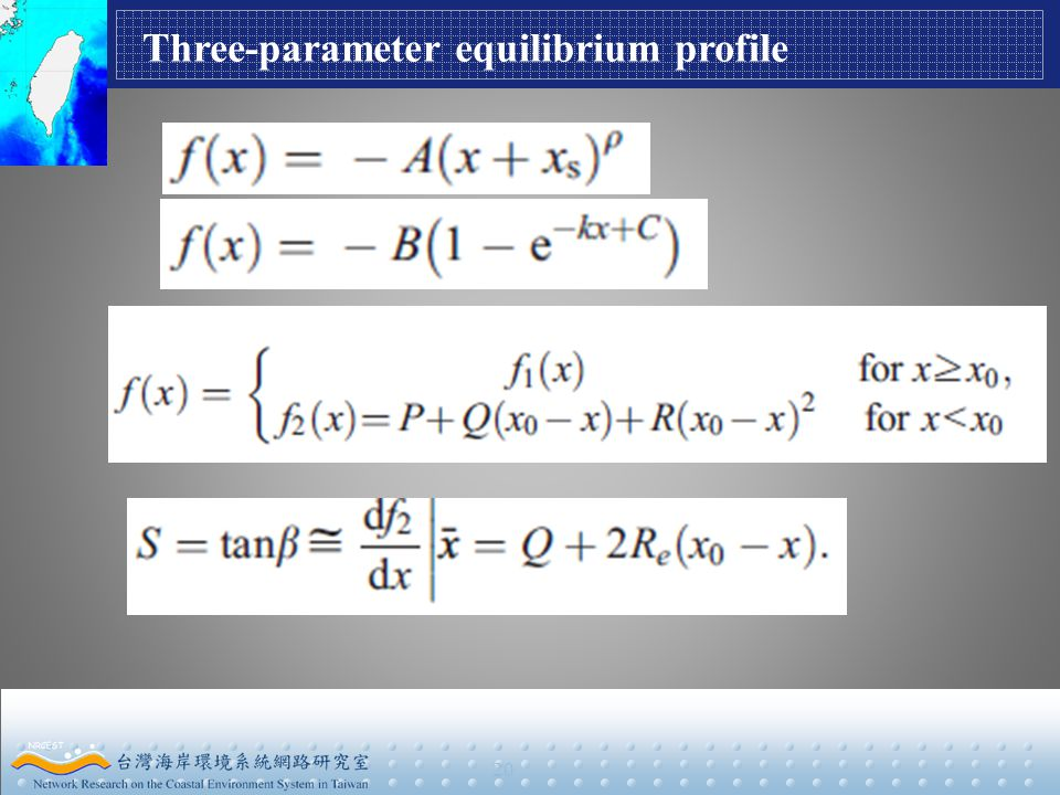 20 Three-parameter equilibrium profile