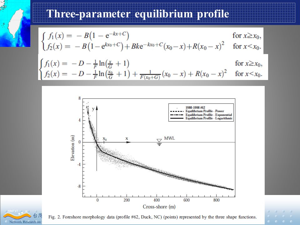 22 Three-parameter equilibrium profile
