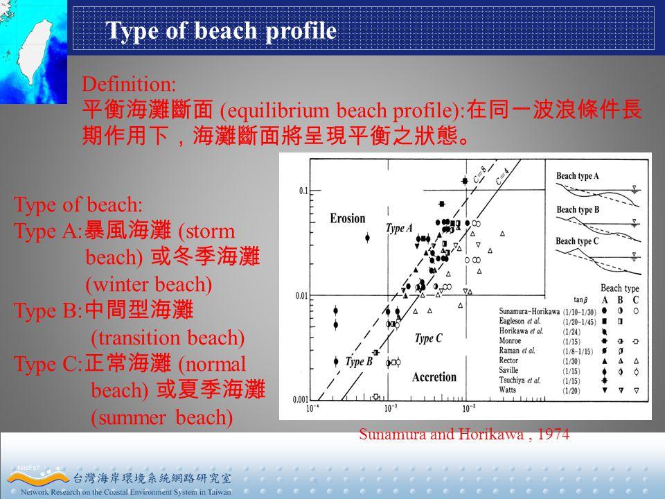 3 Type of beach profile Definition: 平衡海灘斷面 (equilibrium beach profile): 在同一波浪條件長 期作用下,海灘斷面將呈現平衡之狀態。 Type of beach: Type A: 暴風海灘 (storm beach) 或冬季海灘 (w