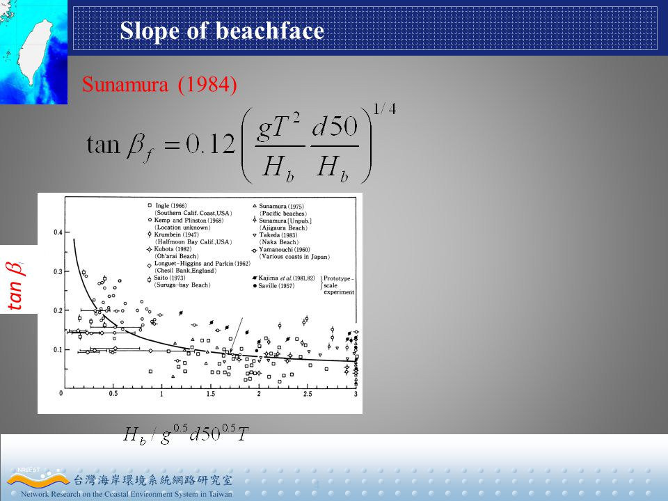4 Slope of beachface Sunamura (1984) tan  f
