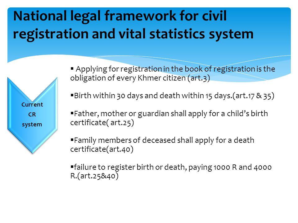 Challenges… National legal framework for civil registration and vital statistics system Current CR system  Applying for registration in the book of r