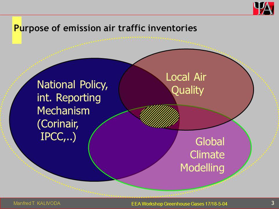 Manfred T. KALIVODA 4 EEA Workshop Greenhouse Gases 17/18-5-04 Categorisation of Air Traffic