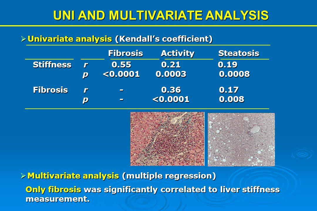 UNI AND MULTIVARIATE ANALYSIS  Univariate analysis (Kendall's coefficient) Fibrosis Activity Steatosis Fibrosis Activity Steatosis Stiffnessr0.550.21