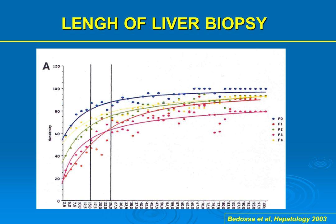 LENGH OF LIVER BIOPSY Biopsy length Bedossa et al, Hepatology 2003