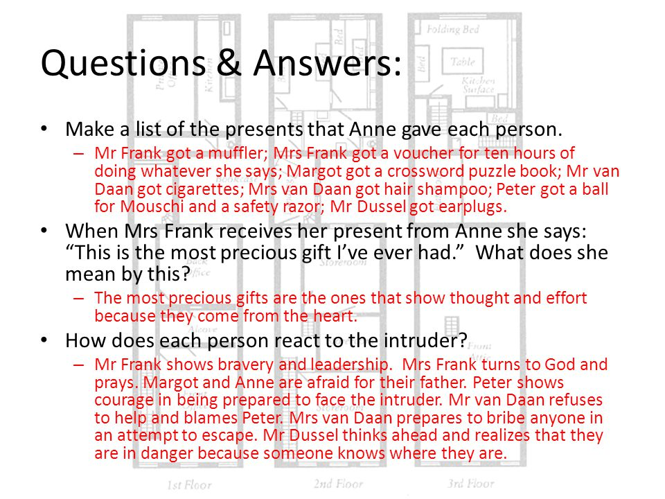 Questions & Answers: Make a list of the presents that Anne gave each person. – Mr Frank got a muffler; Mrs Frank got a voucher for ten hours of doing