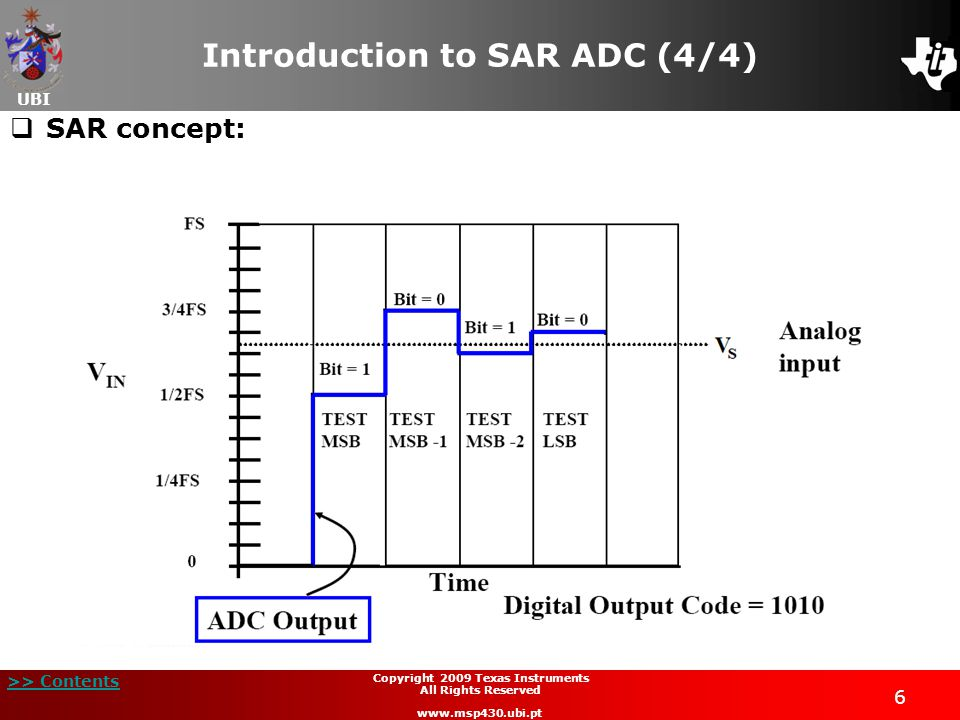 UBI >> Contents 57 Copyright 2009 Texas Instruments All Rights Reserved www.msp430.ubi.pt Lab5A: SAR ADC10 Signal Acquisition  D.