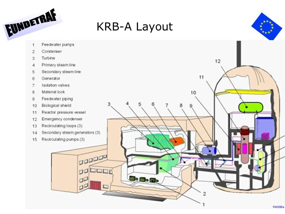 3 KRB-A Layout