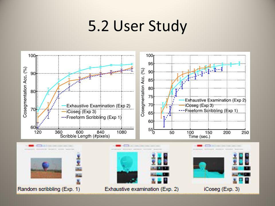 5.2 User Study