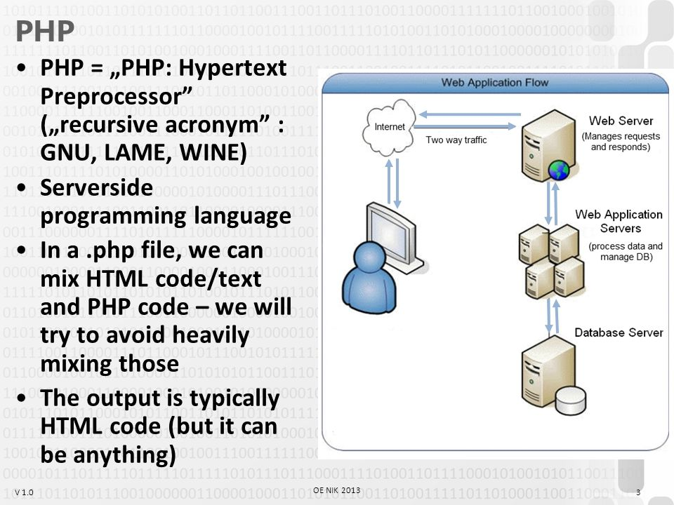 "V 1.0 PHP PHP = ""PHP: Hypertext Preprocessor (""recursive acronym : GNU, LAME, WINE) Serverside programming language In a.php file, we can mix HTML code/text and PHP code – we will try to avoid heavily mixing those The output is typically HTML code (but it can be anything) 3 OE NIK 2013"