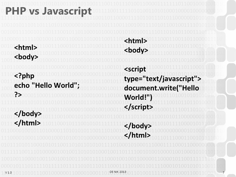 V 1.0 PHP vs Javascript document.write( Hello World! ) 7 OE NIK 2013