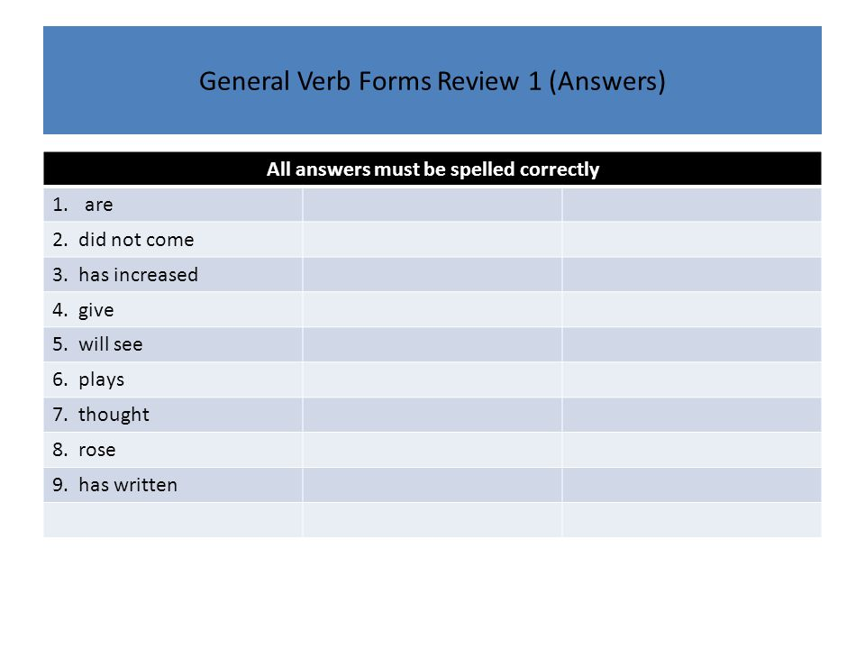General Verb Forms Review 1 (Answers) All answers must be spelled correctly 1.are 2. did not come 3. has increased 4. give 5. will see 6. plays 7. tho