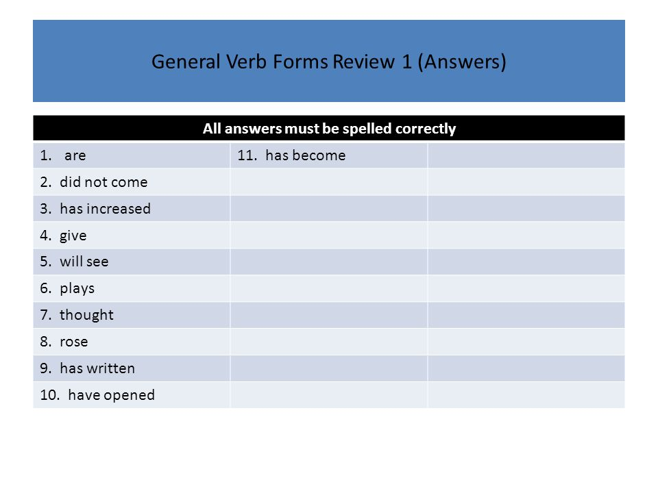 General Verb Forms Review 1 (Answers) All answers must be spelled correctly 1.are11. has become 2. did not come 3. has increased 4. give 5. will see 6