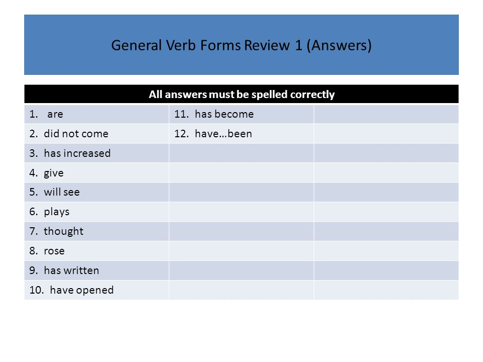 General Verb Forms Review 1 (Answers) All answers must be spelled correctly 1.are11. has become 2. did not come12. have…been 3. has increased 4. give