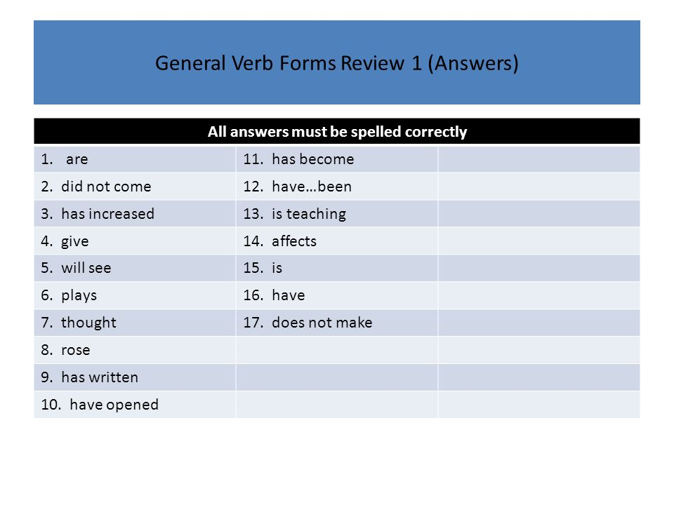 General Verb Forms Review 1 (Answers) All answers must be spelled correctly 1.are11. has become 2. did not come12. have…been 3. has increased13. is te