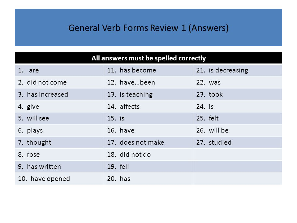 General Verb Forms Review 1 (Answers) All answers must be spelled correctly 1.are11. has become21. is decreasing 2. did not come12. have…been22. was 3