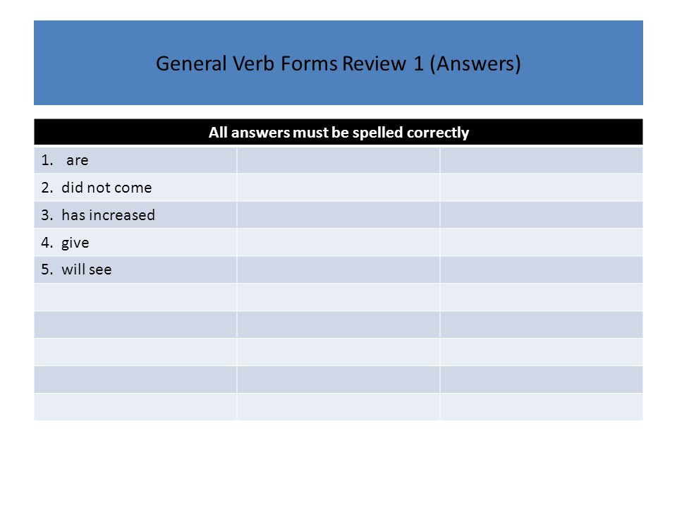 General Verb Forms Review 1 (Answers) All answers must be spelled correctly 1.are 2. did not come 3. has increased 4. give 5. will see