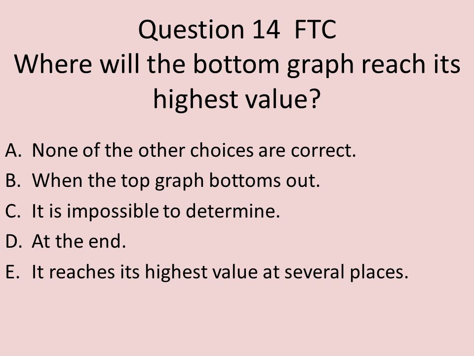 Question 14 FTC Where will the bottom graph reach its highest value.