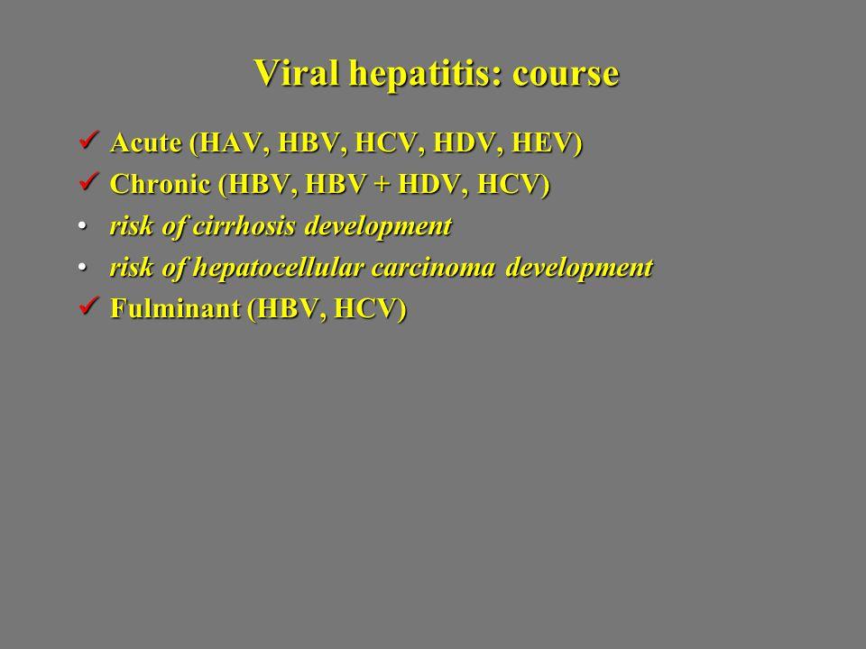 Viral hepatitis: course Acute (HAV, HBV, HCV, HDV, HEV) Acute (HAV, HBV, HCV, HDV, HEV) Chronic (HBV, HBV + HDV, HCV) Chronic (HBV, HBV + HDV, HCV) risk of cirrhosis developmentrisk of cirrhosis development risk of hepatocellular carcinoma developmentrisk of hepatocellular carcinoma development Fulminant (HBV, HCV) Fulminant (HBV, HCV)