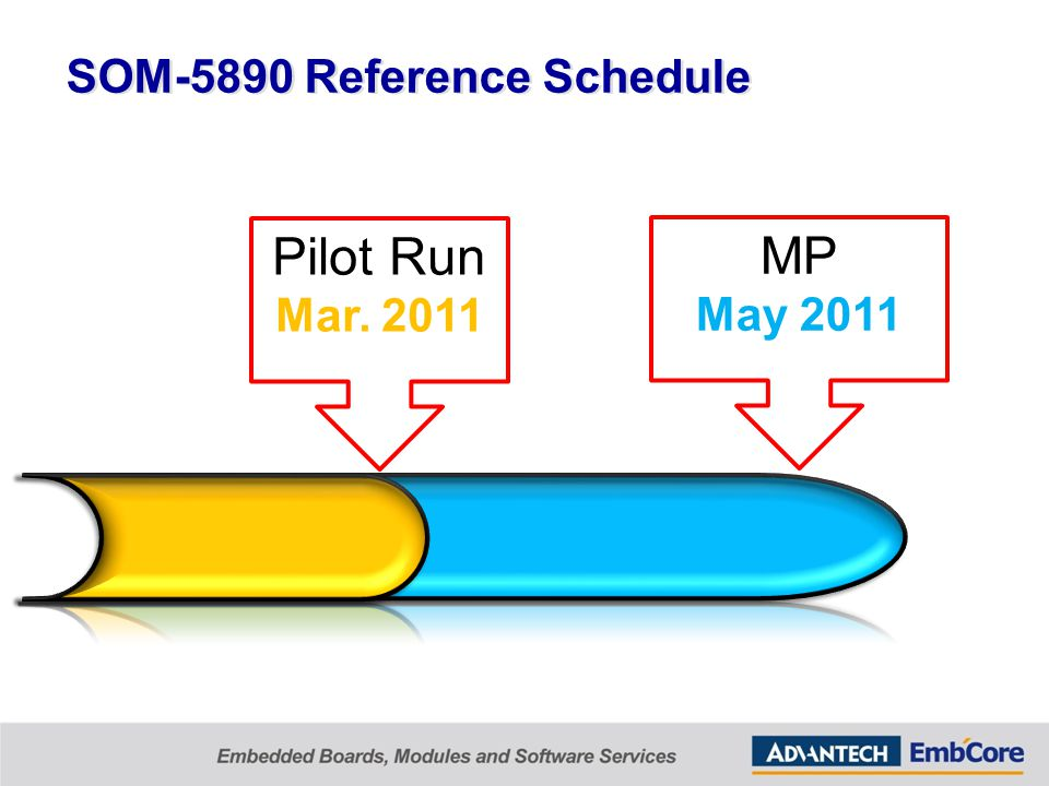 SOM-5890 Reference Schedule Pilot Run Mar. 2011 MP May 2011