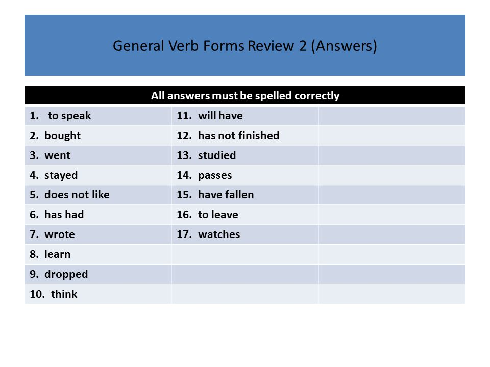 General Verb Forms Review 2 (Answers) All answers must be spelled correctly 1.to speak11.