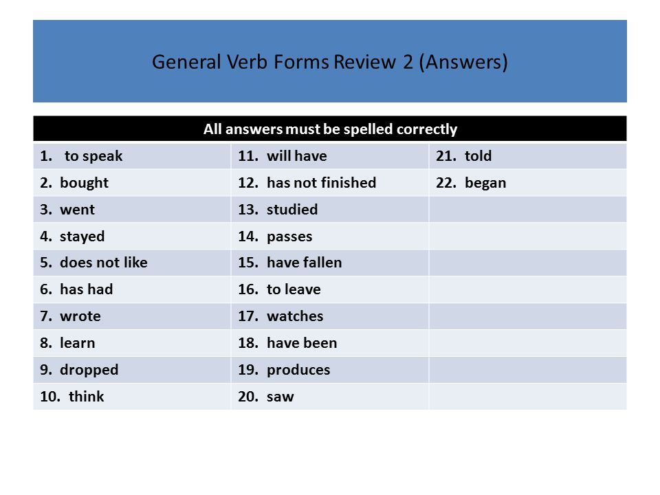 General Verb Forms Review 2 (Answers) All answers must be spelled correctly 1.to speak11. will have21. told 2. bought12. has not finished22. began 3.