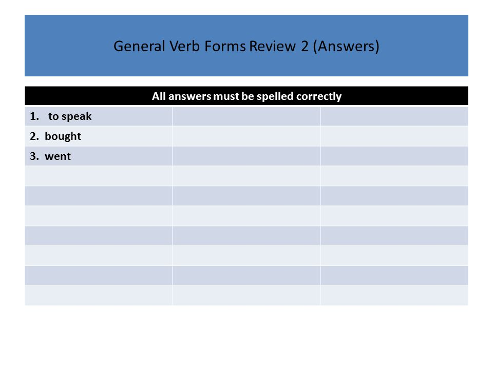 General Verb Forms Review 2 (Answers) All answers must be spelled correctly 1.to speak 2. bought 3. went