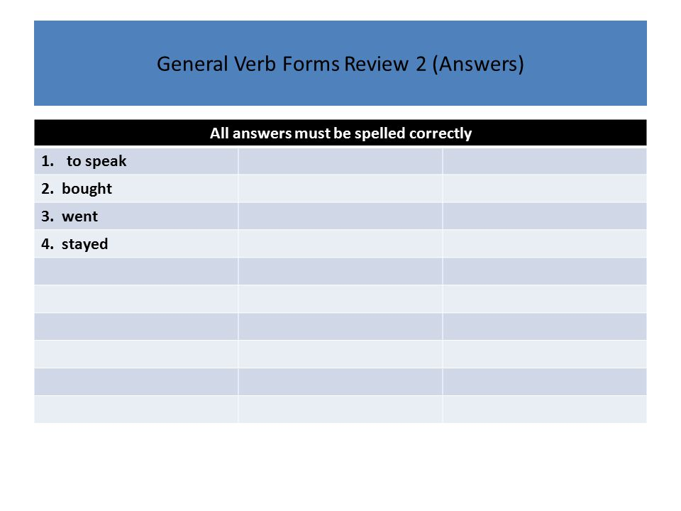 General Verb Forms Review 2 (Answers) All answers must be spelled correctly 1.to speak 2. bought 3. went 4. stayed