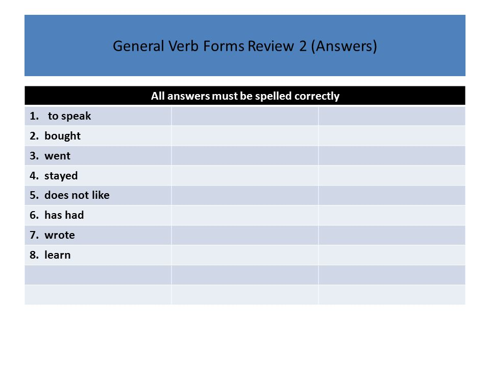 General Verb Forms Review 2 (Answers) All answers must be spelled correctly 1.to speak 2.