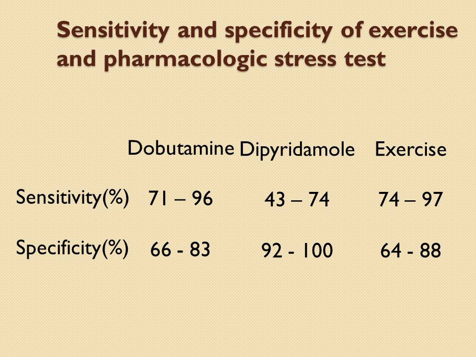 Sensitivity and specificity of exercise and pharmacologic stress test Sensitivity(%) Specificity(%) Dobutamine 71 – 96 66 - 83 Dipyridamole 43 – 74 92 - 100 Exercise 74 – 97 64 - 88