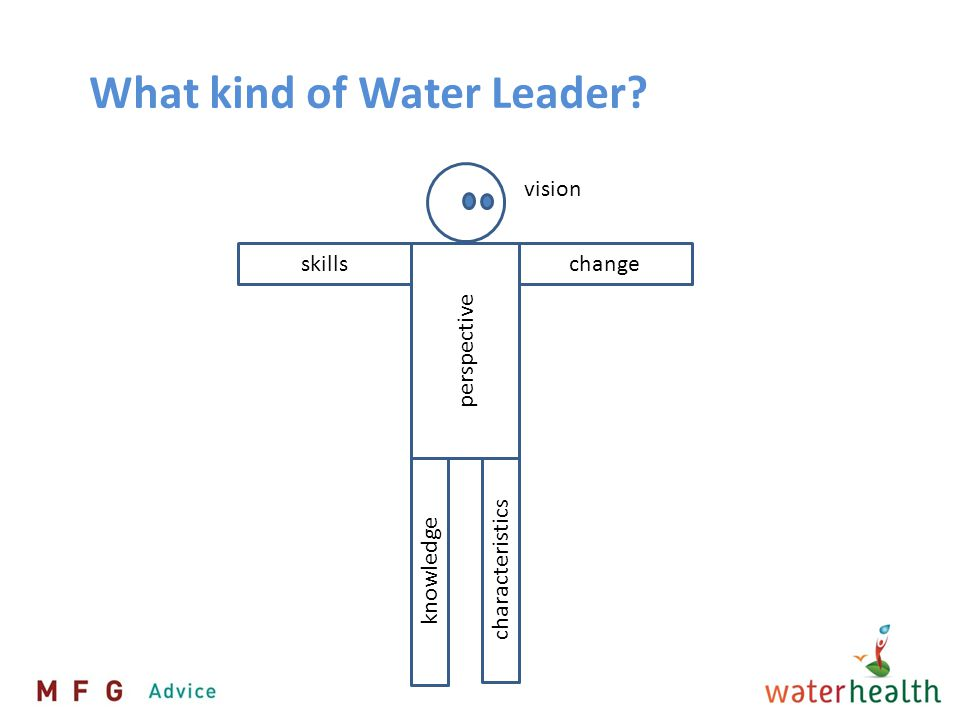 What kind of Water Leader.