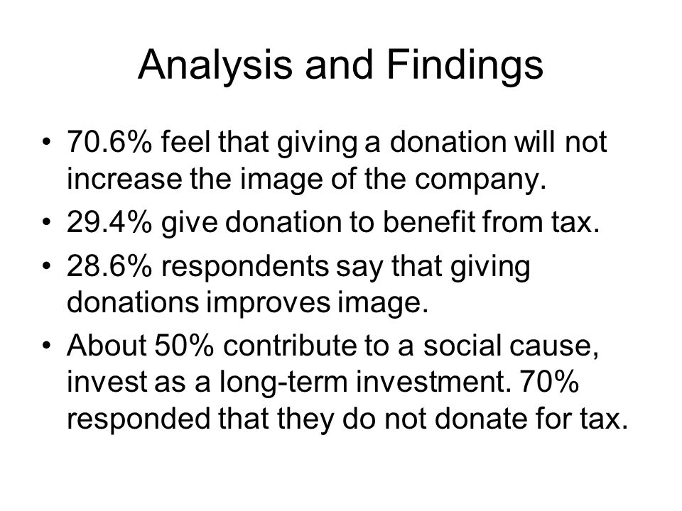 Analysis and Findings 70.6% feel that giving a donation will not increase the image of the company. 29.4% give donation to benefit from tax. 28.6% res