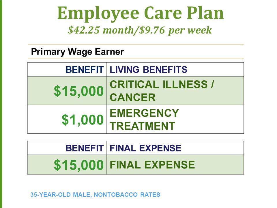 Employee Care Plan $42.25 month/$9.76 per week Primary Wage Earner 35-YEAR-OLD MALE, NONTOBACCO RATES BENEFITLIVING BENEFITS $15,000 CRITICAL ILLNESS / CANCER $1,000 EMERGENCY TREATMENT BENEFITFINAL EXPENSE $15,000 FINAL EXPENSE
