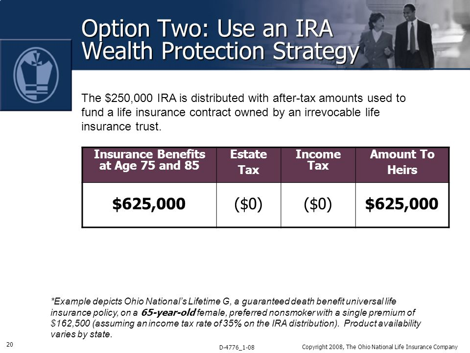 20 D-4776_1-08 Copyright 2008, The Ohio National Life Insurance Company Option Two: Use an IRA Wealth Protection Strategy Insurance Benefits at Age 75 and 85 Estate Tax Income Tax Amount To Heirs $625,000($0) $625,000 The $250,000 IRA is distributed with after-tax amounts used to fund a life insurance contract owned by an irrevocable life insurance trust.