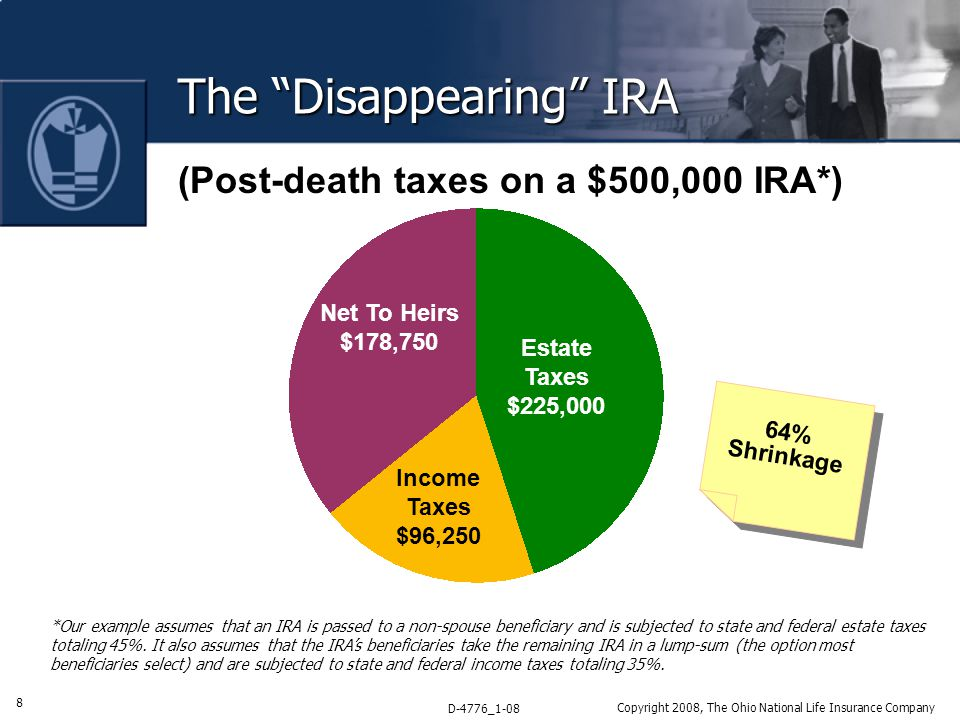 8 D-4776_1-08 Copyright 2008, The Ohio National Life Insurance Company The Disappearing IRA *Our example assumes that an IRA is passed to a non-spouse beneficiary and is subjected to state and federal estate taxes totaling 45%.