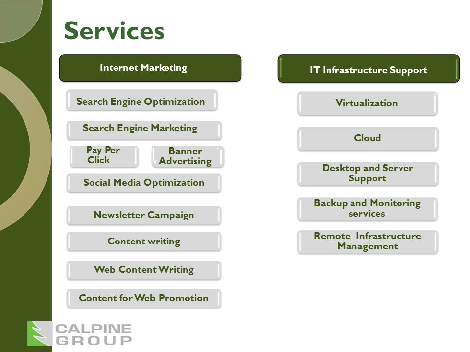 Internet Marketing Search Engine Optimization Search Engine Marketing Pay Per Click Banner Advertising Social Media Optimization Newsletter Campaign Content writing Web Content Writing Content for Web Promotion IT Infrastructure Support VirtualizationCloud Desktop and Server Support Backup and Monitoring services Remote Infrastructure Management Services