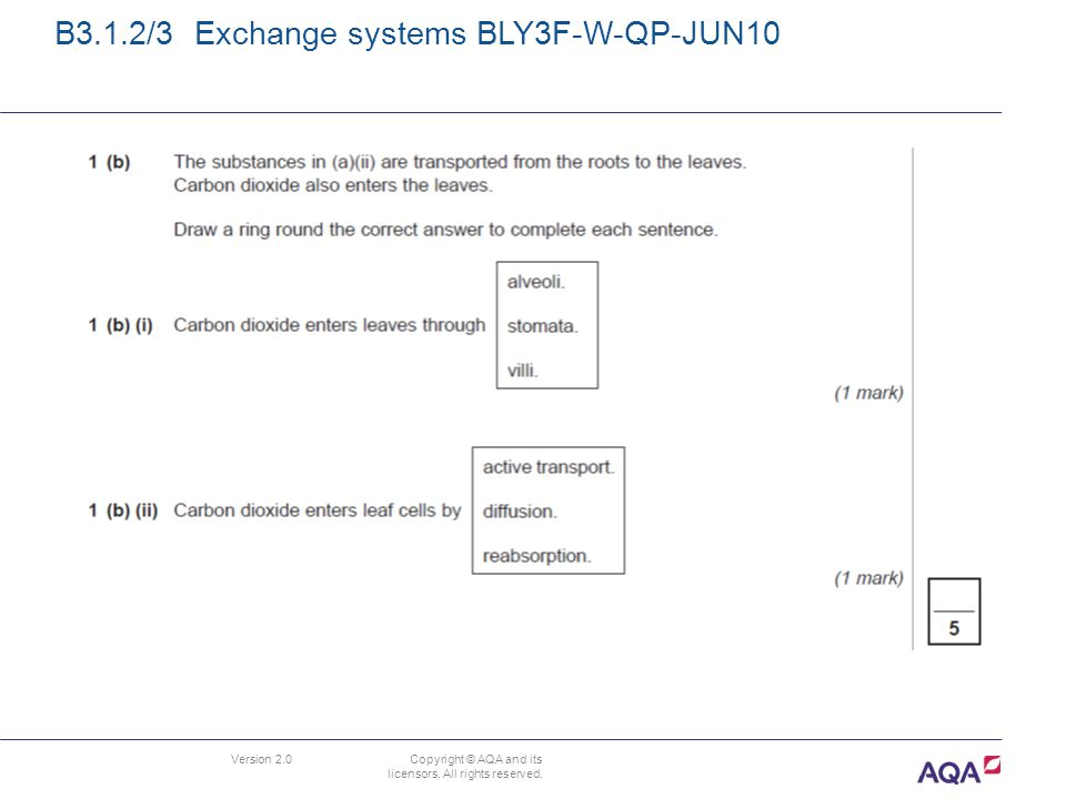 Version 2.0 Copyright © AQA and its licensors. All rights reserved. B3.1.2/3 Exchange systems BLY3F-W-QP-JUN10