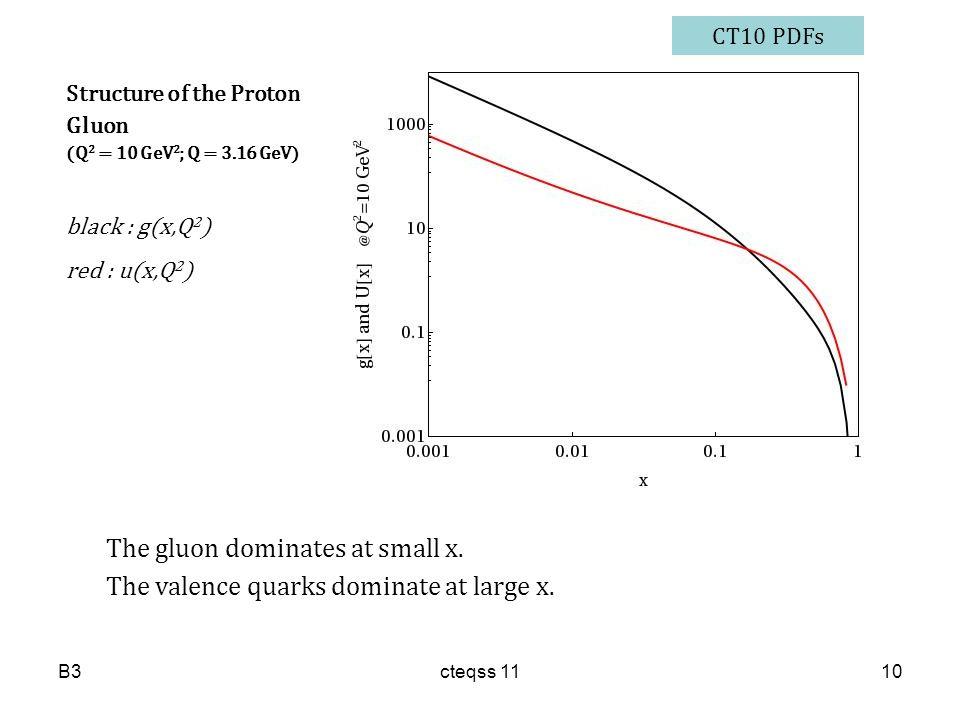 Structure of the Proton Gluon (Q 2 = 10 GeV 2 ; Q = 3.16 GeV) black : g(x,Q 2 ) red : u(x,Q 2 ) The gluon dominates at small x.
