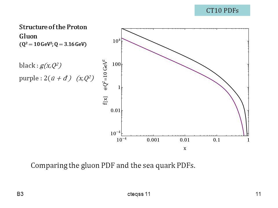 Structure of the Proton Gluon (Q 2 = 10 GeV 2 ; Q = 3.16 GeV) black : g(x,Q 2 ) purple : 2(ū + đ ) (x,Q 2 ) Comparing the gluon PDF and the sea quark PDFs.