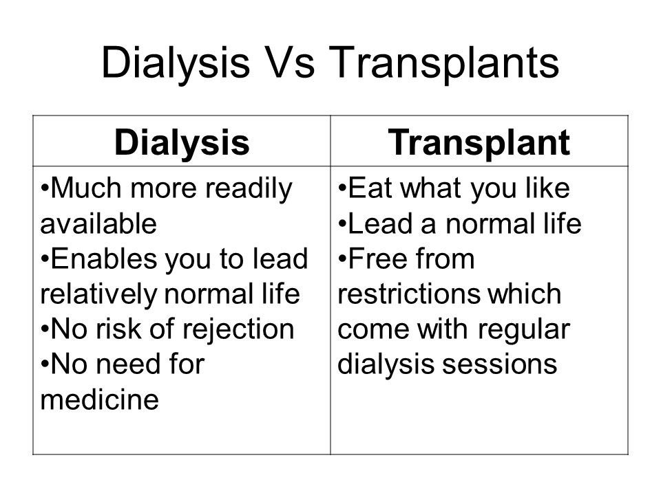 Dialysis Vs Transplants DialysisTransplant Much more readily available Enables you to lead relatively normal life No risk of rejection No need for medicine Eat what you like Lead a normal life Free from restrictions which come with regular dialysis sessions
