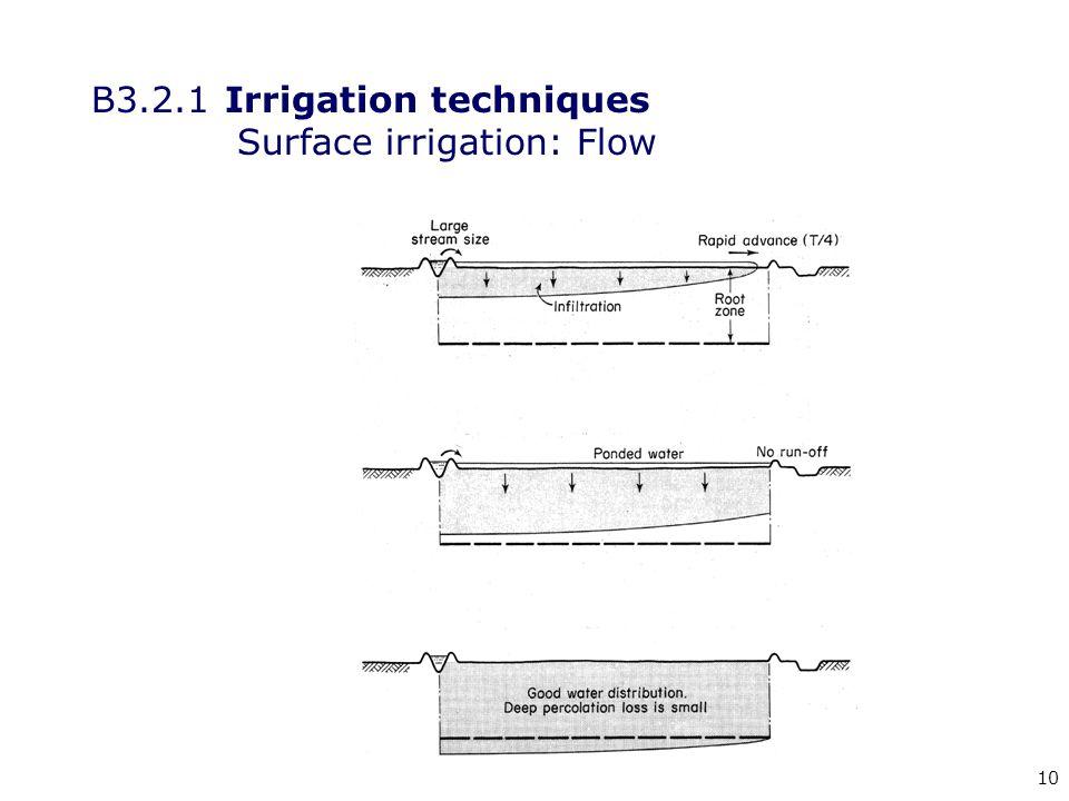 10 B3.2.1Irrigation techniques Surface irrigation: Flow