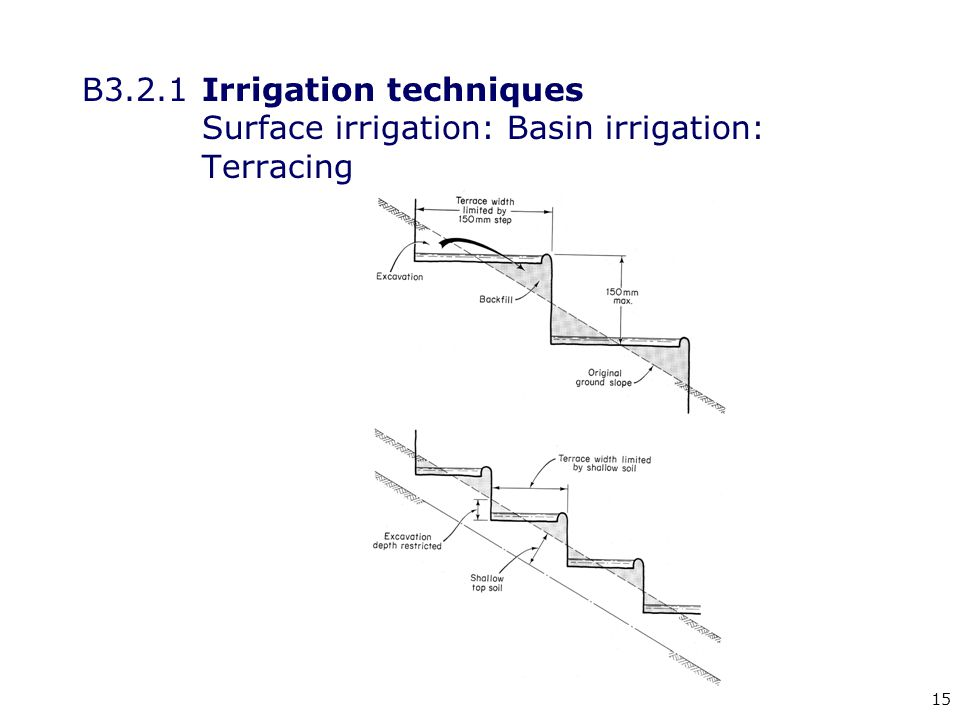 15 B3.2.1Irrigation techniques Surface irrigation: Basin irrigation: Terracing