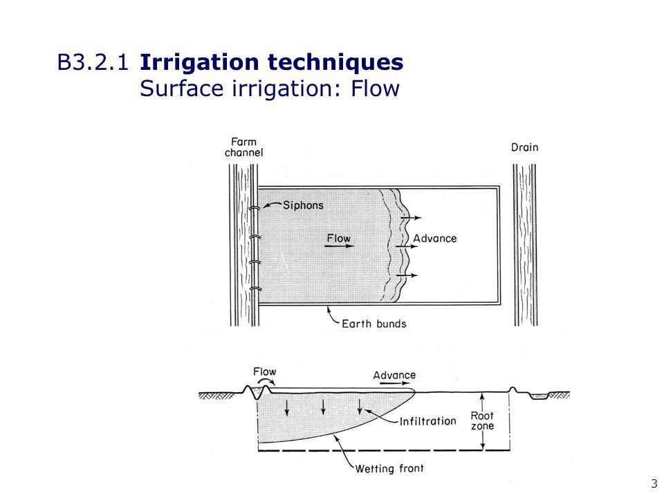 3 B3.2.1Irrigation techniques Surface irrigation: Flow